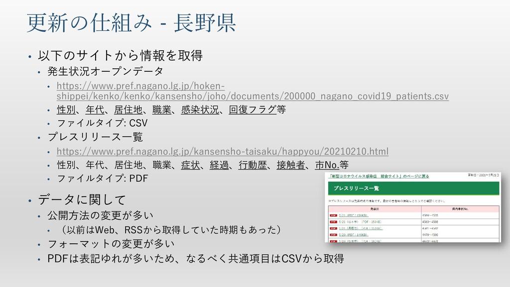更新の仕組み - 長野県 • 以下のサイトから情報を取得 • 発生状況オープンデータ • ht...