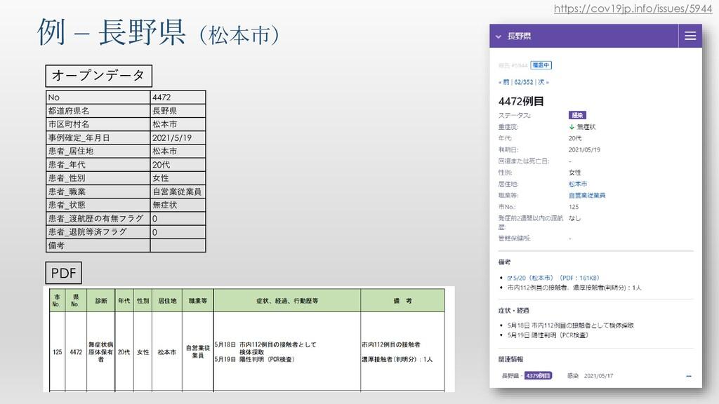 例 – 長野県(松本市) https://cov19jp.info/issues/5944 N...