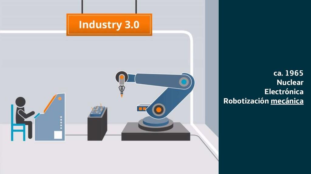 ca. 1965 Nuclear Electrónica Robotización mecán...