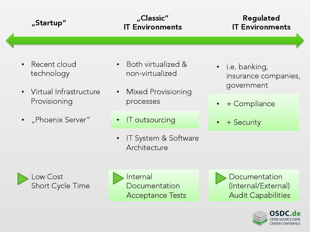 """""""Startup"""" • Recent cloud technology • Virtu..."""