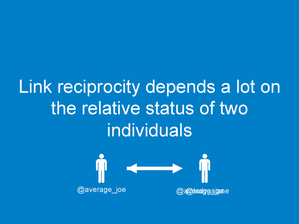 Link reciprocity depends a lot on the relative ...