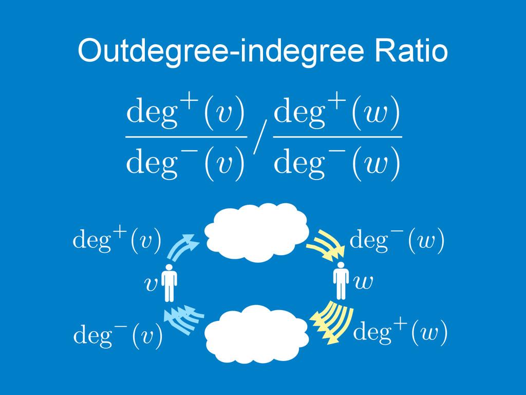 Outdegree-indegree Ratio deg+(v) deg (v) / deg+...