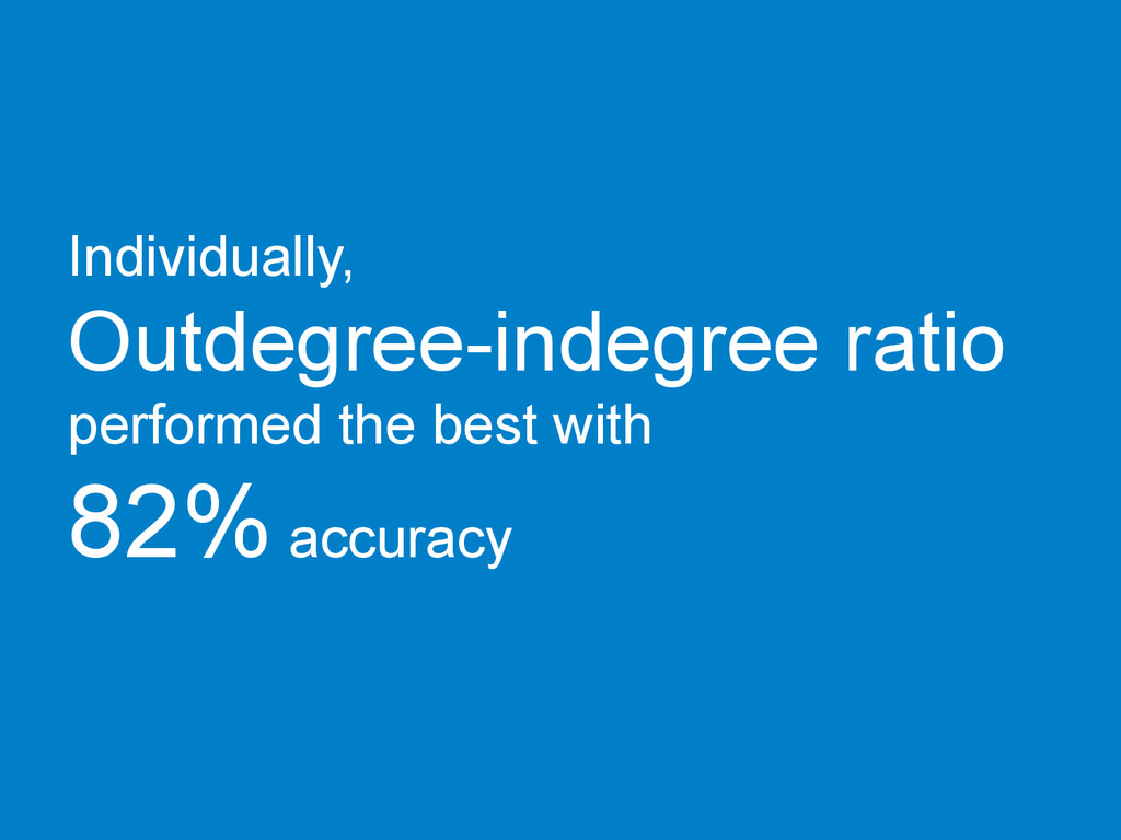 Individually, Outdegree-indegree ratio performe...