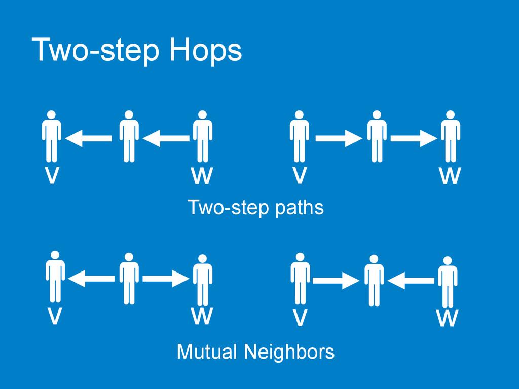 Two-step Hops v  w  v  w  v  w...