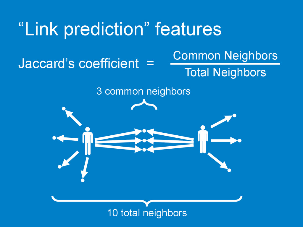 """""""Link prediction"""" features Jaccard's coefficien..."""