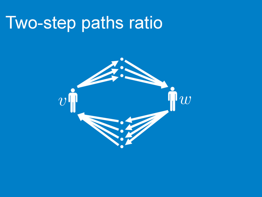 v w Two-step paths ratio