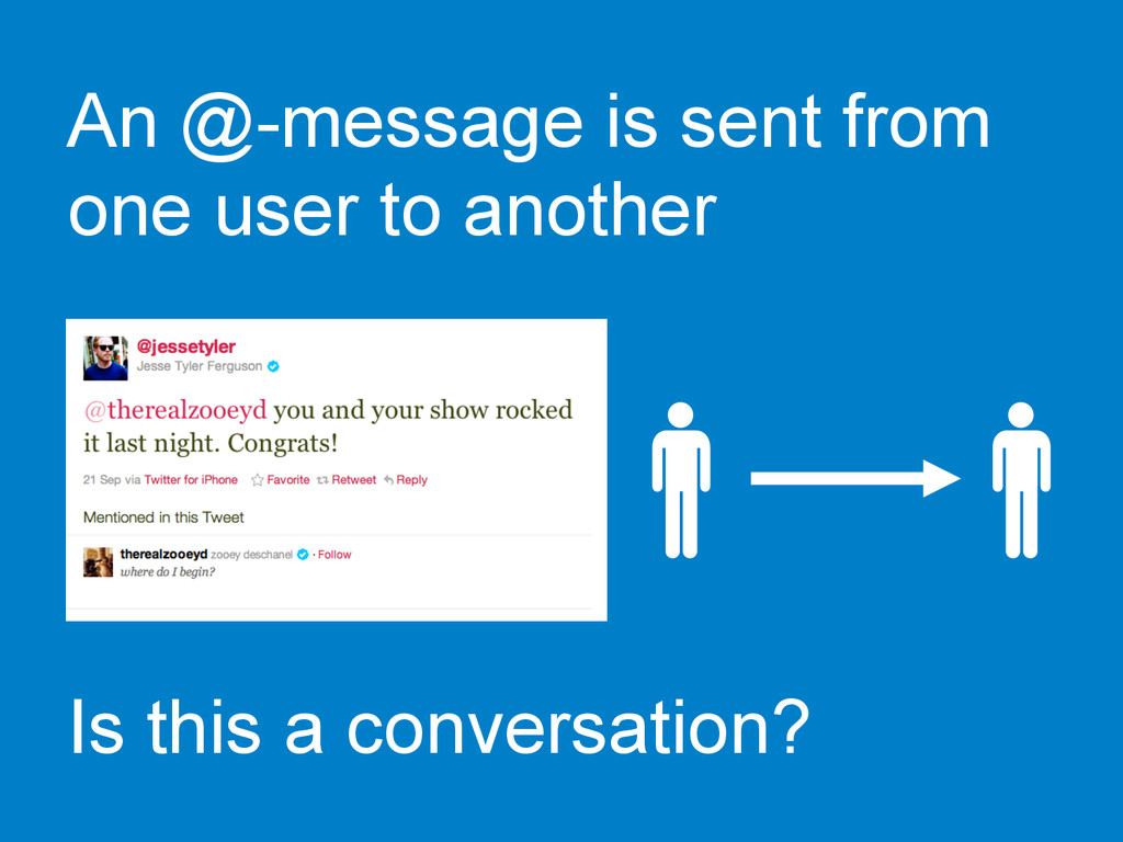 An @-message is sent from one user to another I...