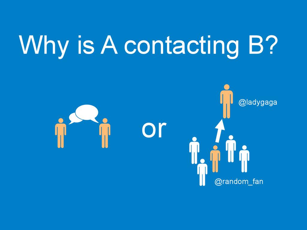 Why is A contacting B? or @ladygaga  @random...
