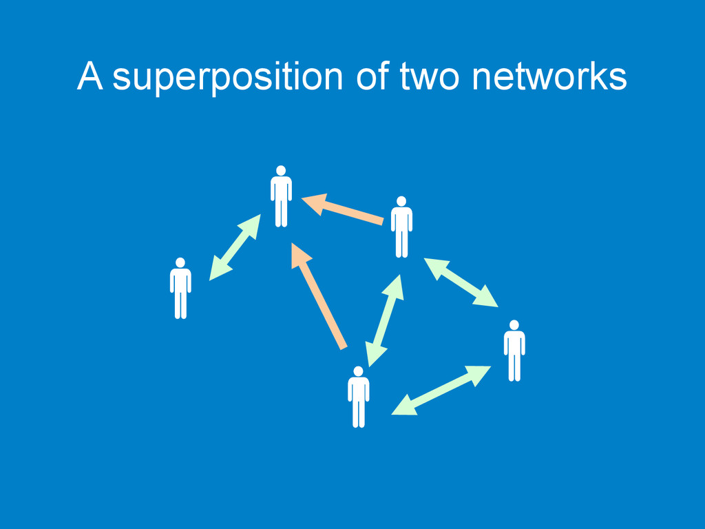 A superposition of two networks