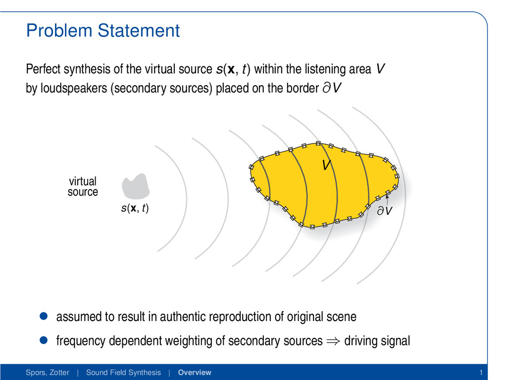 Problem Statement Perfect synthesis of the virt...