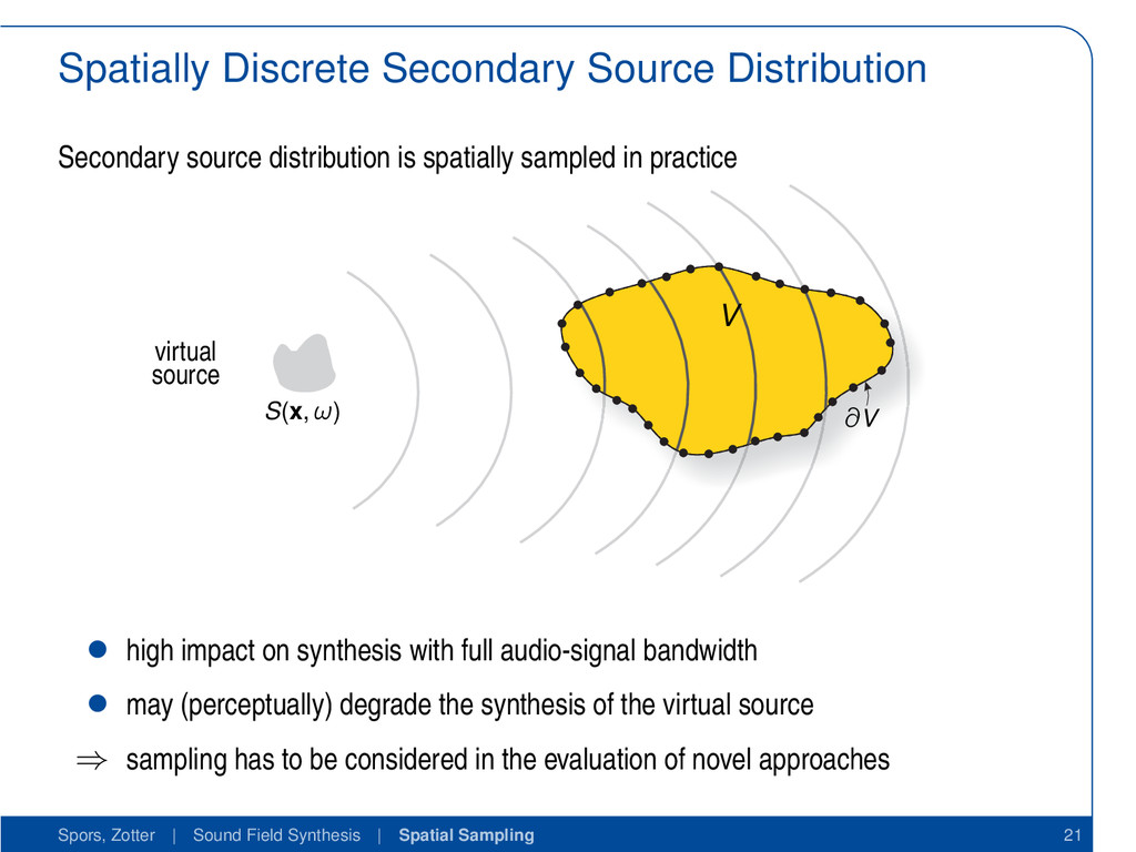Spatially Discrete Secondary Source Distributio...