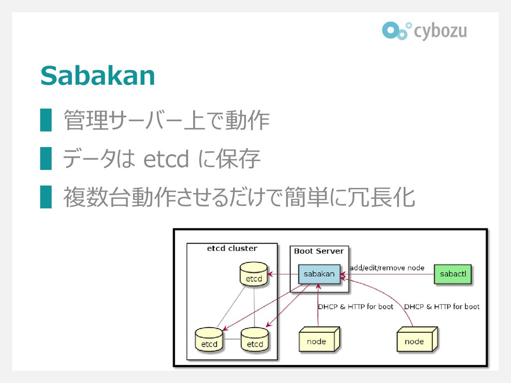 Sabakan ▌管理サーバー上で動作 ▌データは etcd に保存 ▌複数台動作させるだけで...
