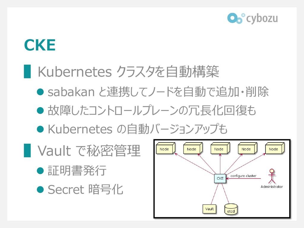 CKE ▌Kubernetes クラスタを自動構築 ⚫ sabakan と連携してノードを自動...