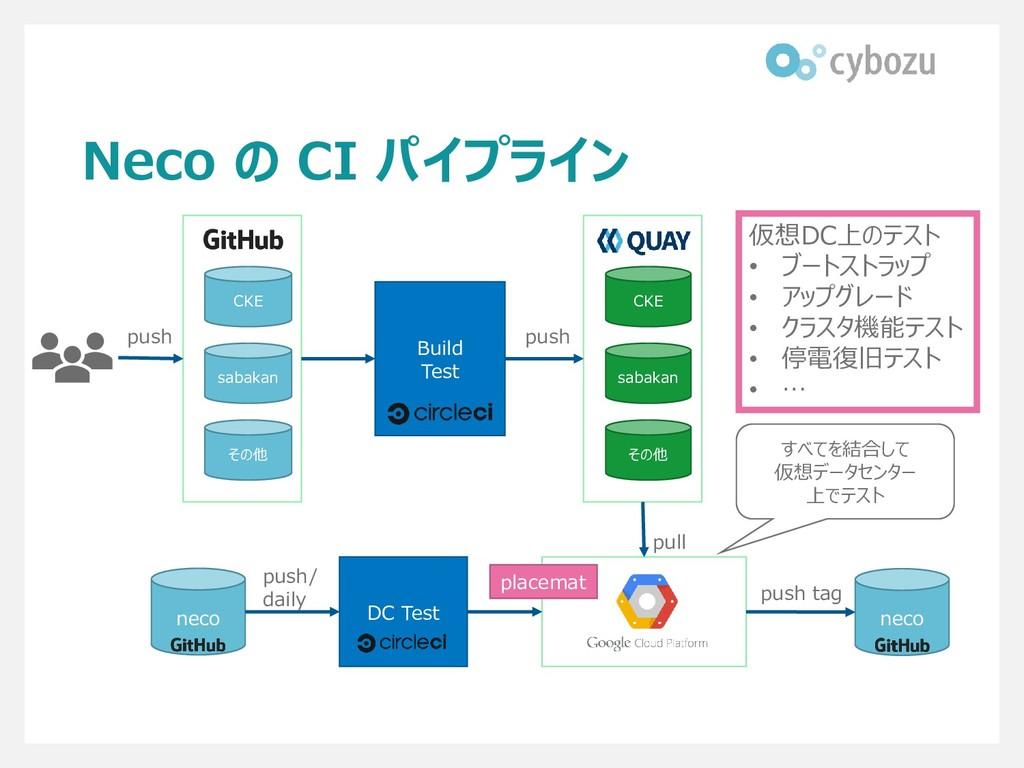 neco Build Test Neco の CI パイプライン CKE sabakan DC...