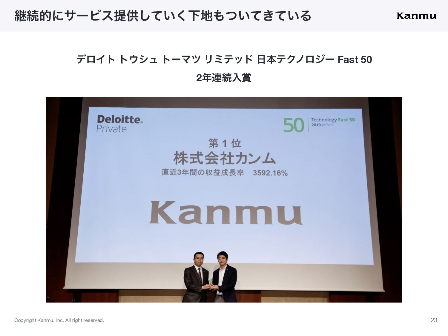 Copyright Kanmu, Inc. All right reserved. プロダクト...