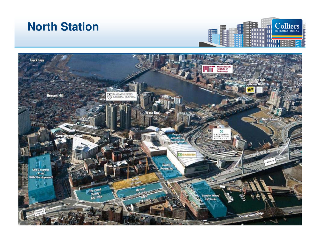 Click to edit Master title style North Station