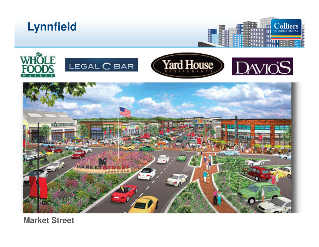Click to edit Master title style Lynnfield Mark...