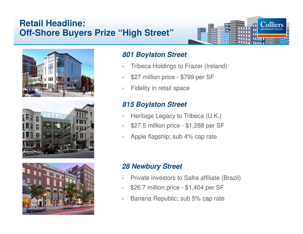 Click to edit Master title style 801 Boylston S...