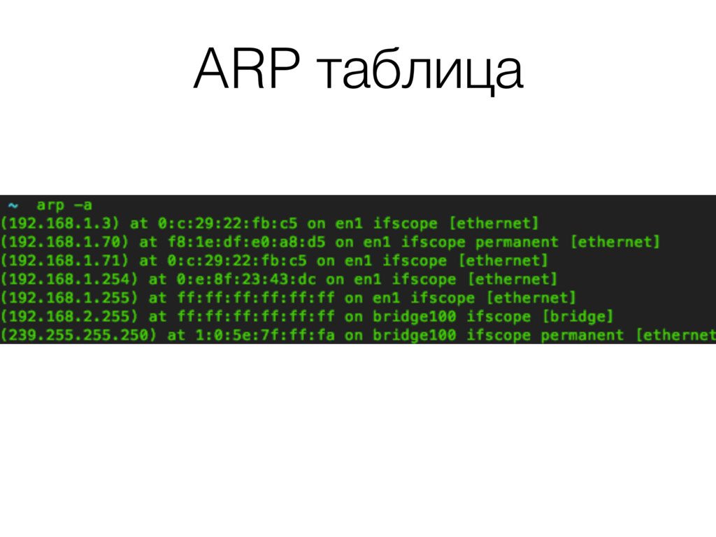 ARP таблица
