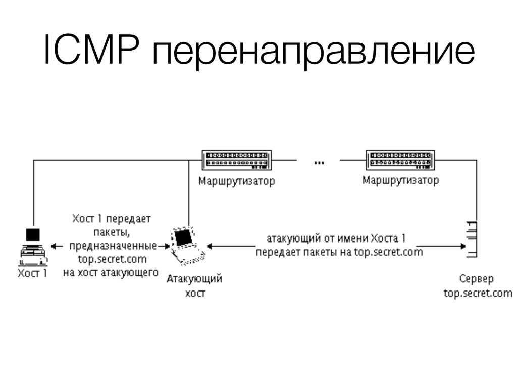 ICMP перенаправление