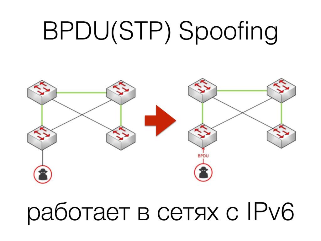 BPDU(STP) Spoofing работает в сетях с IPv6