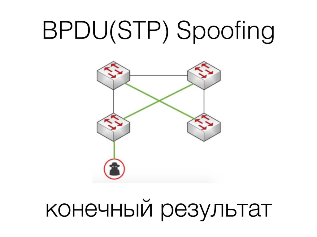BPDU(STP) Spoofing конечный результат
