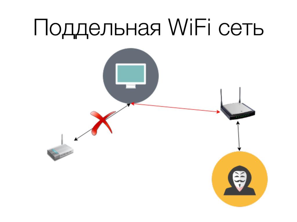 Поддельная WiFi сеть