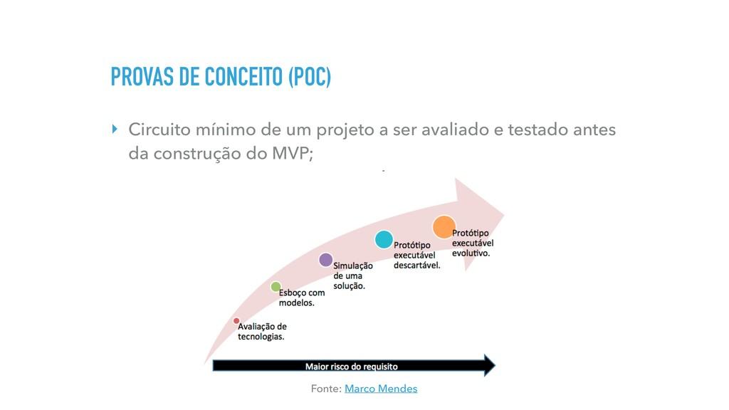 PROVAS DE CONCEITO (POC) ‣ Circuito mínimo de u...