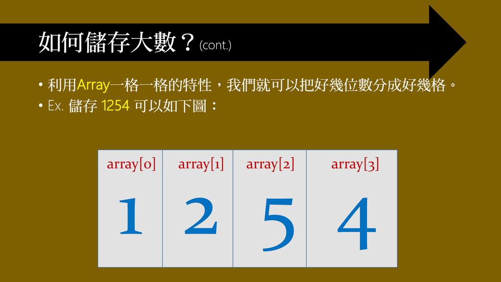 如何儲存大數?(cont.) • 利用Array一格一格的特性,我們就可以把好幾位數分成好幾格...