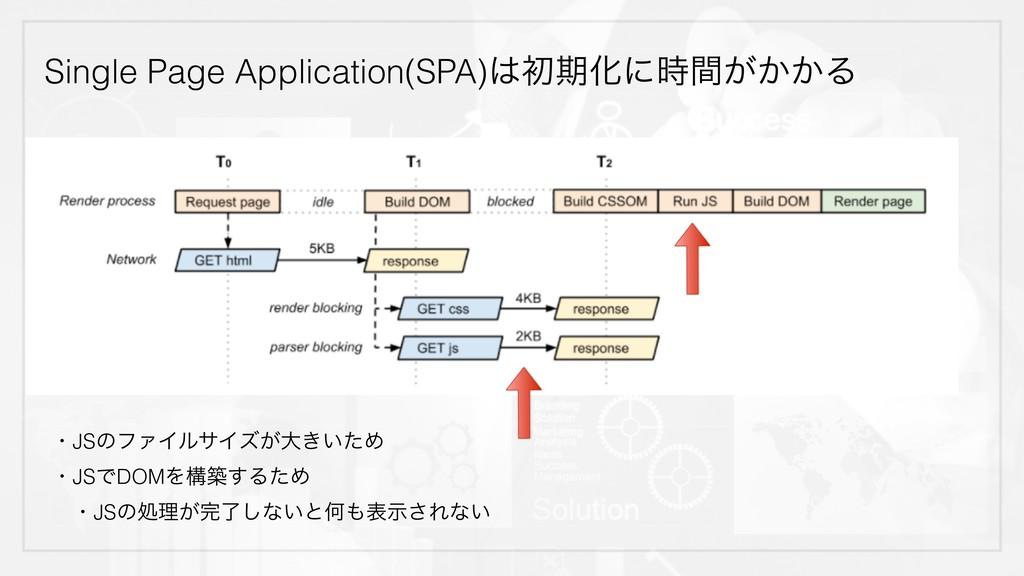 Single Page Application(SPA)ॳظԽʹ͕͔͔ؒΔ ɾJSͷϑΝΠ...