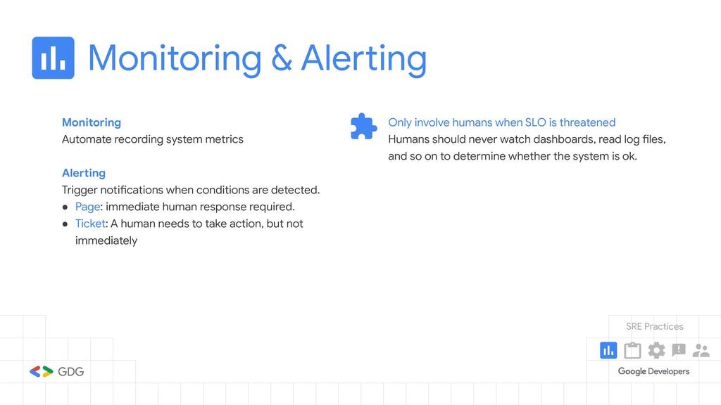 Monitoring & Alerting Monitoring Automate recor...
