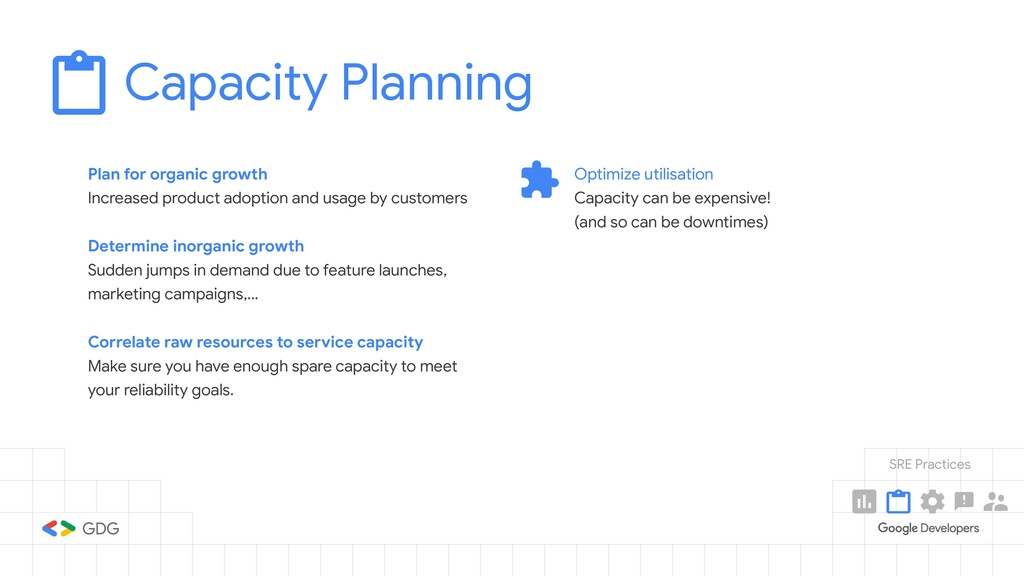 Capacity Planning Plan for organic growth Incre...