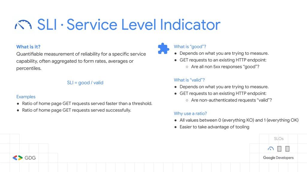 SLI · Service Level Indicator What is it? Quant...