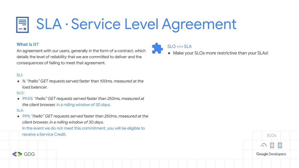 SLA · Service Level Agreement What is it? An ag...
