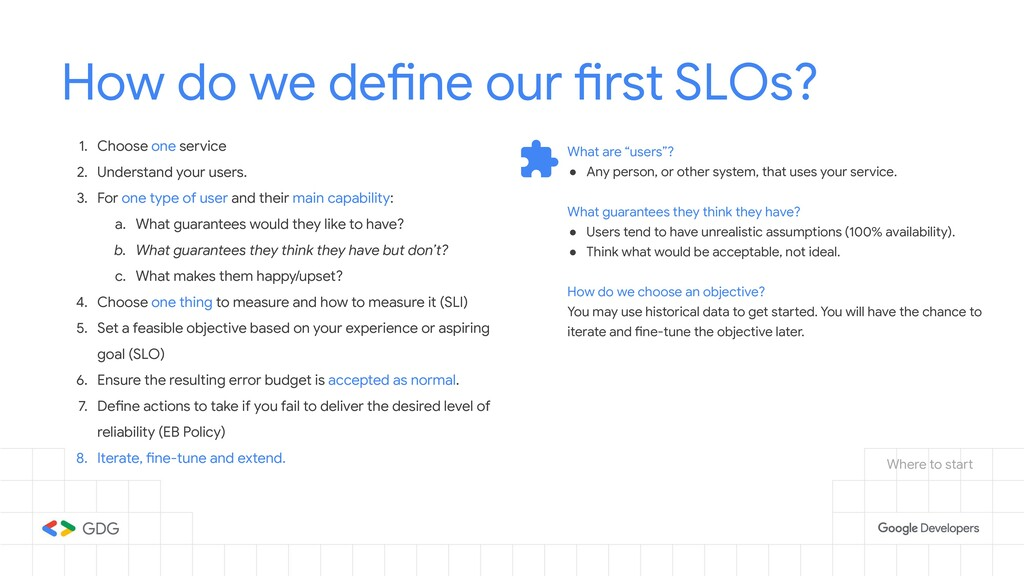 How do we define our first SLOs? 1. Choose one ...