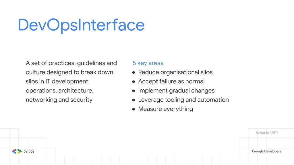 DevOpsInterface A set of practices, guidelines ...
