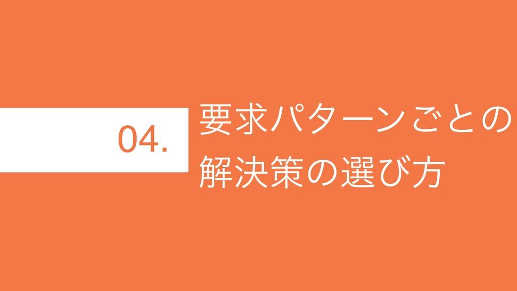 ཁٻύλʔϯ͝ͱͷ ղܾࡦͷબͼํ 04.