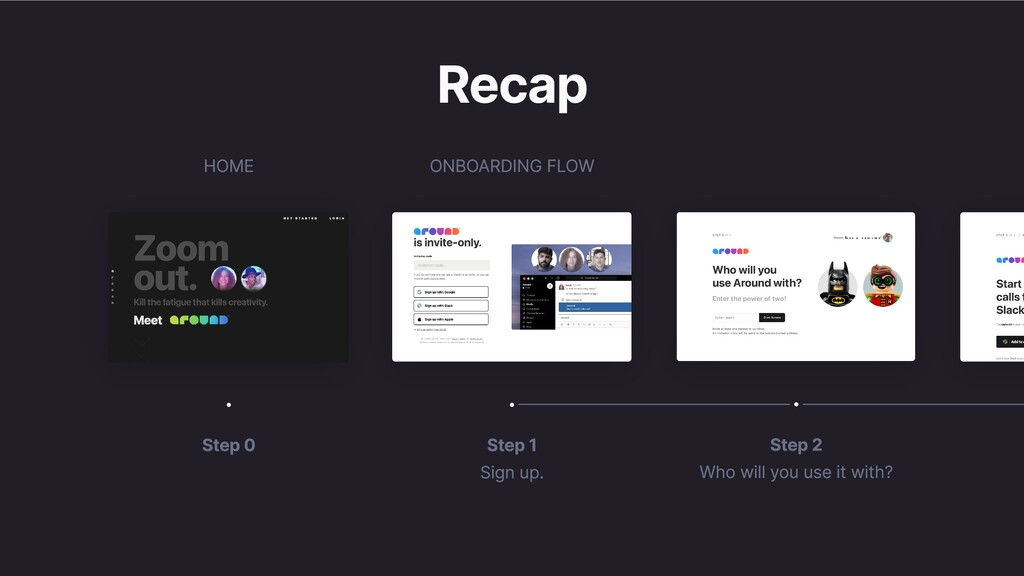 Recap Step 1 Sign up. Step 0 Step 2 Who will yo...