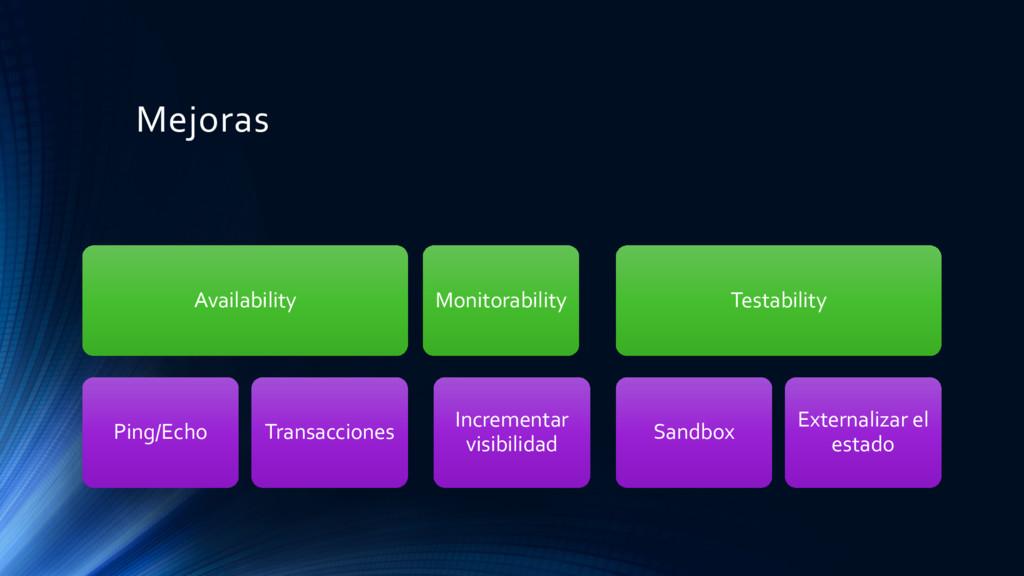 Mejoras Availability Ping/Echo Transacciones Mo...