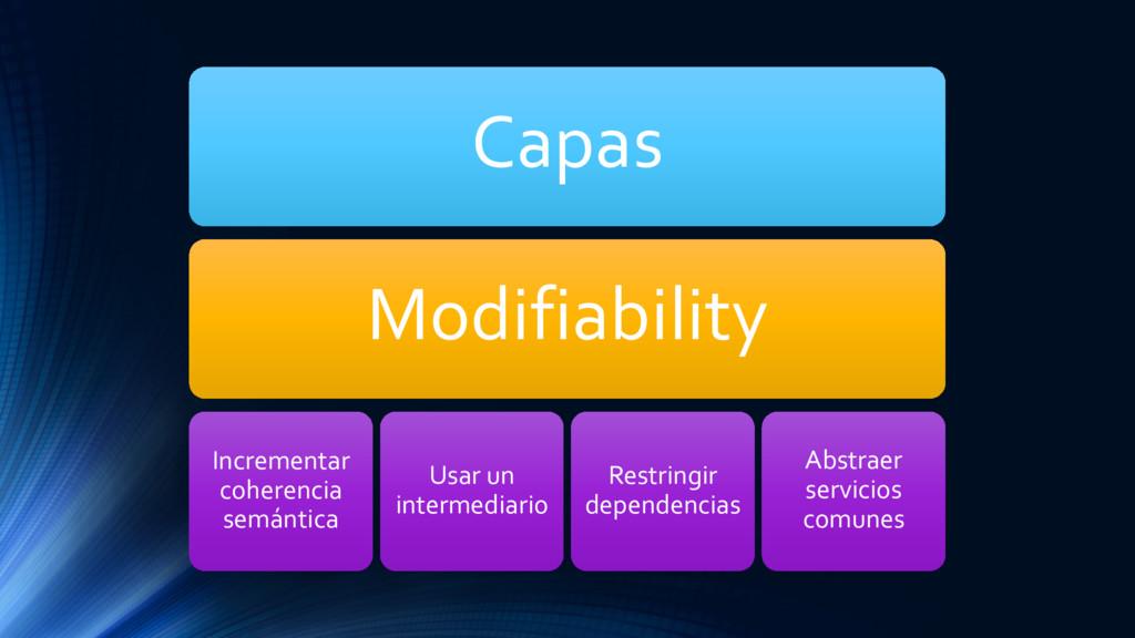 Capas Modifiability Incrementar coherencia semá...
