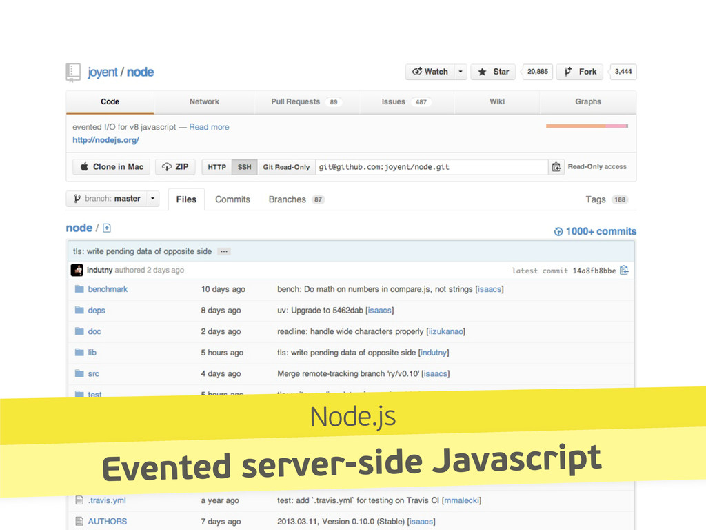 Node.js Evented server-side Javascript