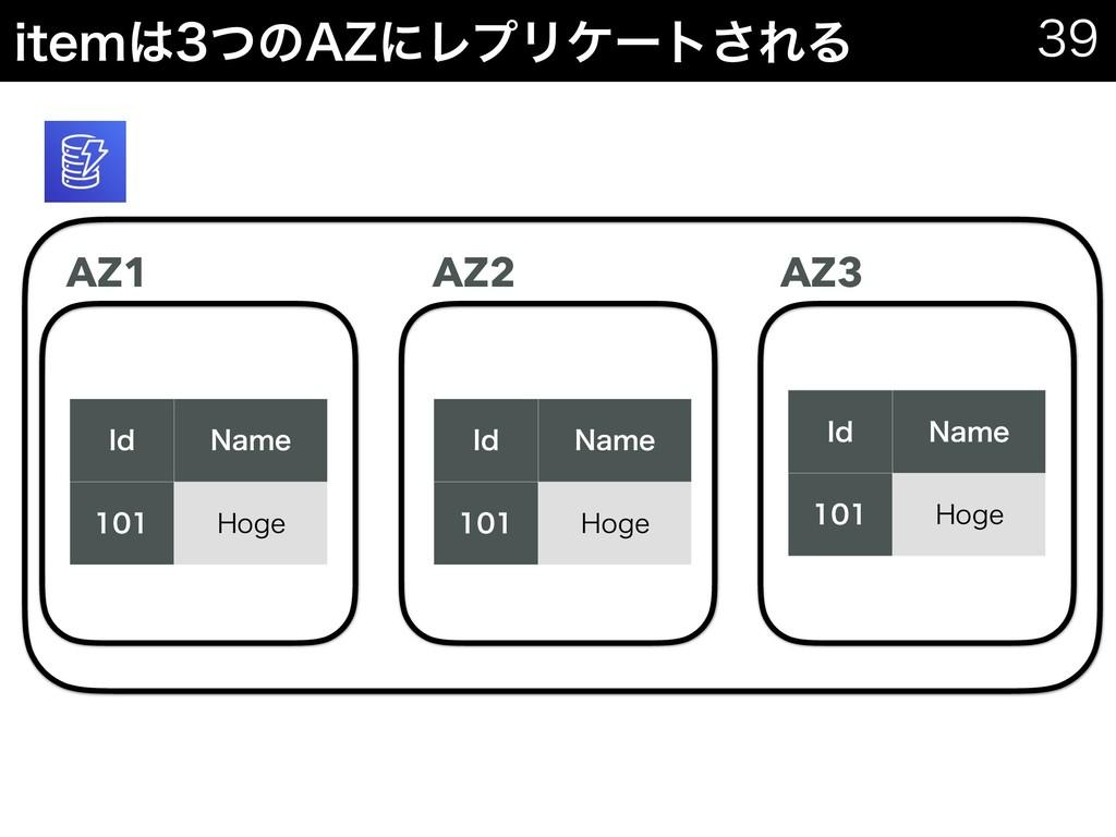 """JUFNͭͷ"""";ʹϨϓϦέʔτ͞ΕΔ   *E /BNF  )PHF AZ1 ..."""
