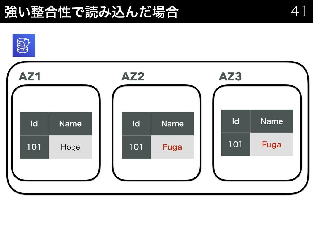 ڧ͍߹ੑͰಡΈࠐΜͩ߹   *E /BNF  )PHF AZ1 AZ2 AZ3...