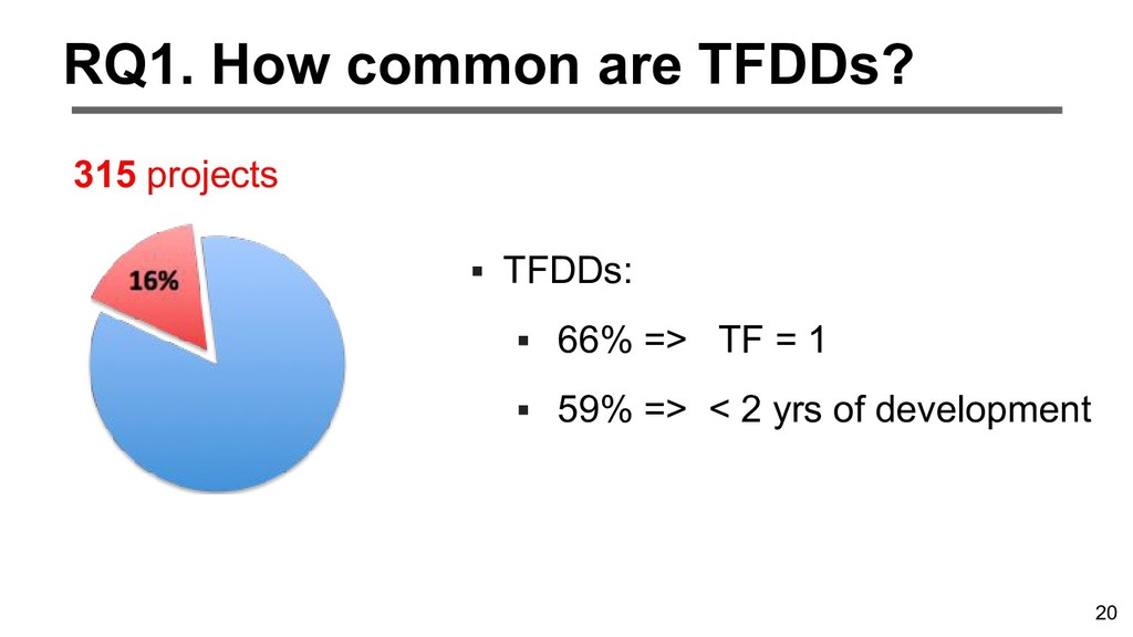 20 RQ1. How common are TFDDs? 315 projects ▪ TF...