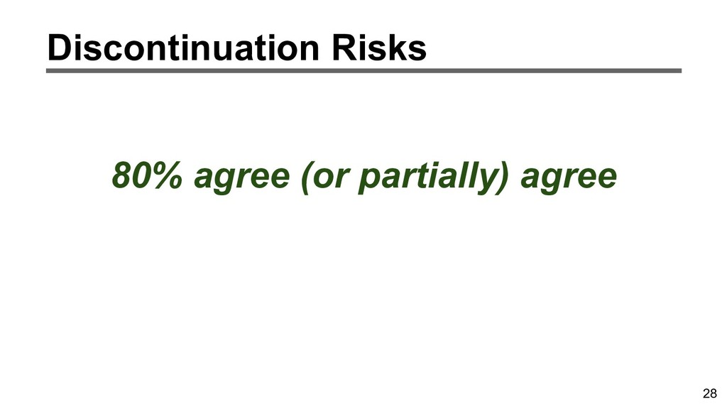 28 Discontinuation Risks 80% agree (or partiall...