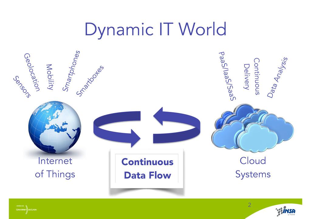 Dynamic IT World ! 2 Internet of Things Cloud S...