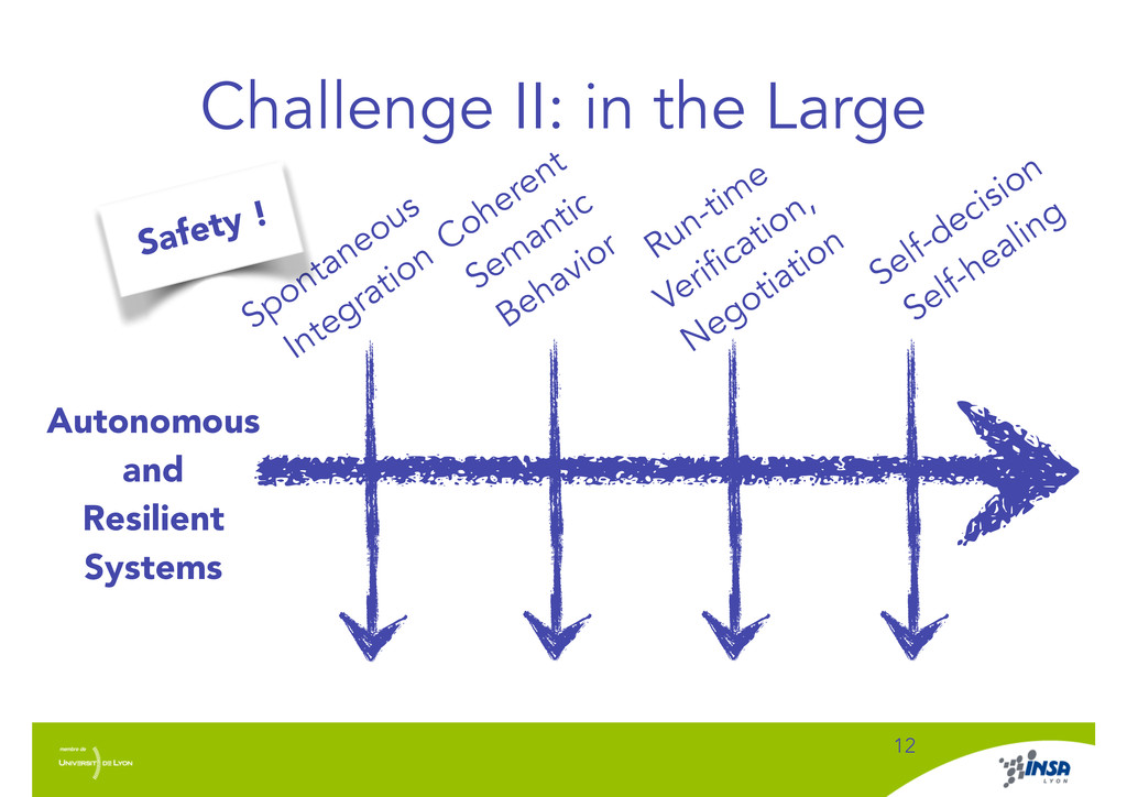Challenge II: in the Large ! 12 Autonomous and ...