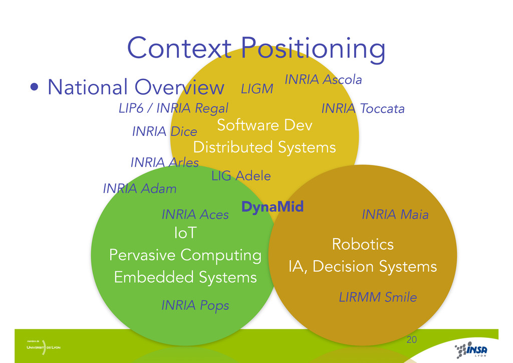 Software Dev Distributed Systems Context Positi...