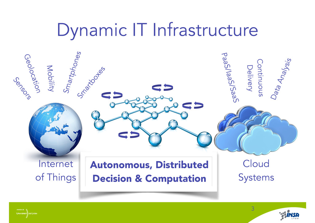 Dynamic IT Infrastructure ! 3 Internet of Thing...
