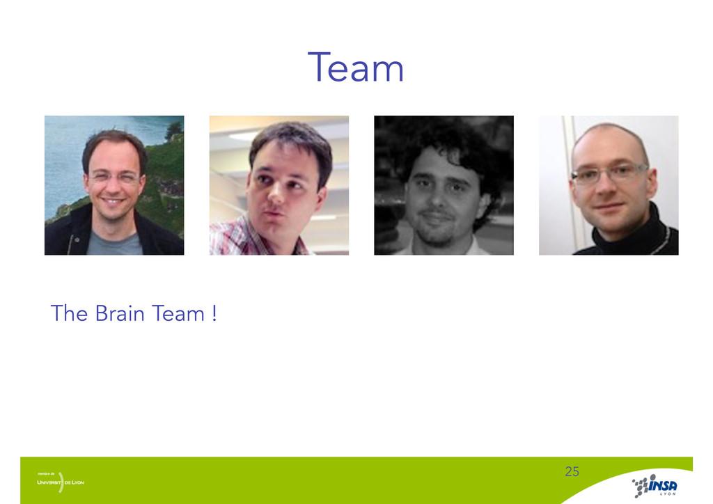 Team ! 25 ! The Brain Team !
